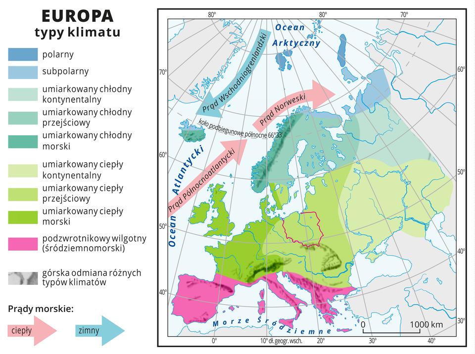 Ilustracja przedstawia mapę typów klimatu wEuropie. Kolorami oznaczono typy klimatu, układają się one pasami oprzebiegu równoleżnikowym. Na północy kontynentu klimat polarny isubpolarny, dalej na południe umiarkowany chłodny odmiana kontynentalna, przejściowa imorska). Od szerokości geograficznej północnej sześćdziesiąt stopni klimat umiarkowany ciepły (w trzech odmianach wzależności od odległości od wybrzeży), na tym tle kontur Polski. Na południu Europy (Półwyspy Iberyjski, Apeniński iBałkański) klimat podzwrotnikowy wilgotny (śródziemnomorski). Ciepłe prądy morskie opływają zachodnie wybrzeże wkierunku północnym, azimny Prąd Wschodniogrenlandzki płynie zpółnocy na południe. Na mapie południki irównoleżniki. Dookoła mapy wbiałej ramce opisano współrzędne geograficzne co dziesięć stopni. Wlegendzie umieszczono iopisano kolory użyte na mapie.