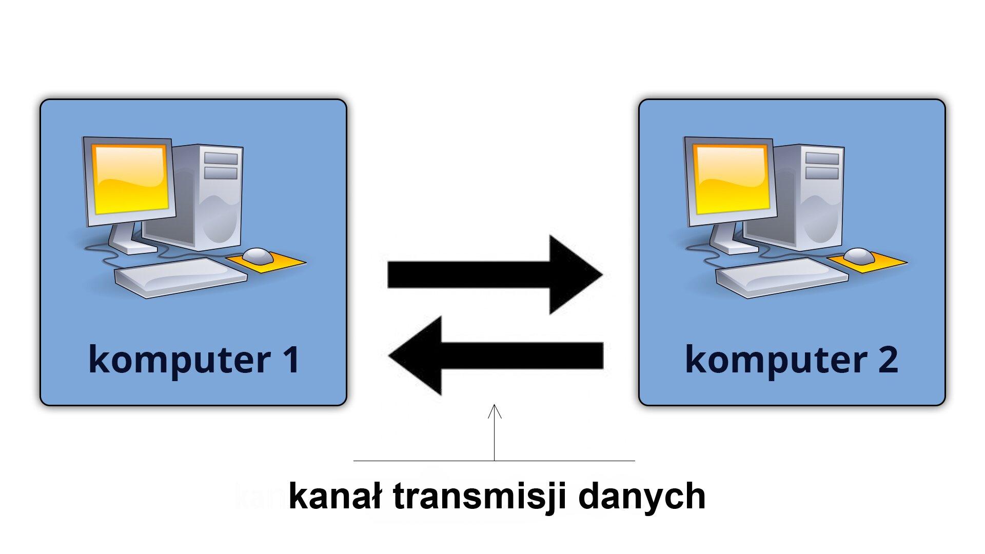 Ilustracja przedstawiajaca sieć komputerową