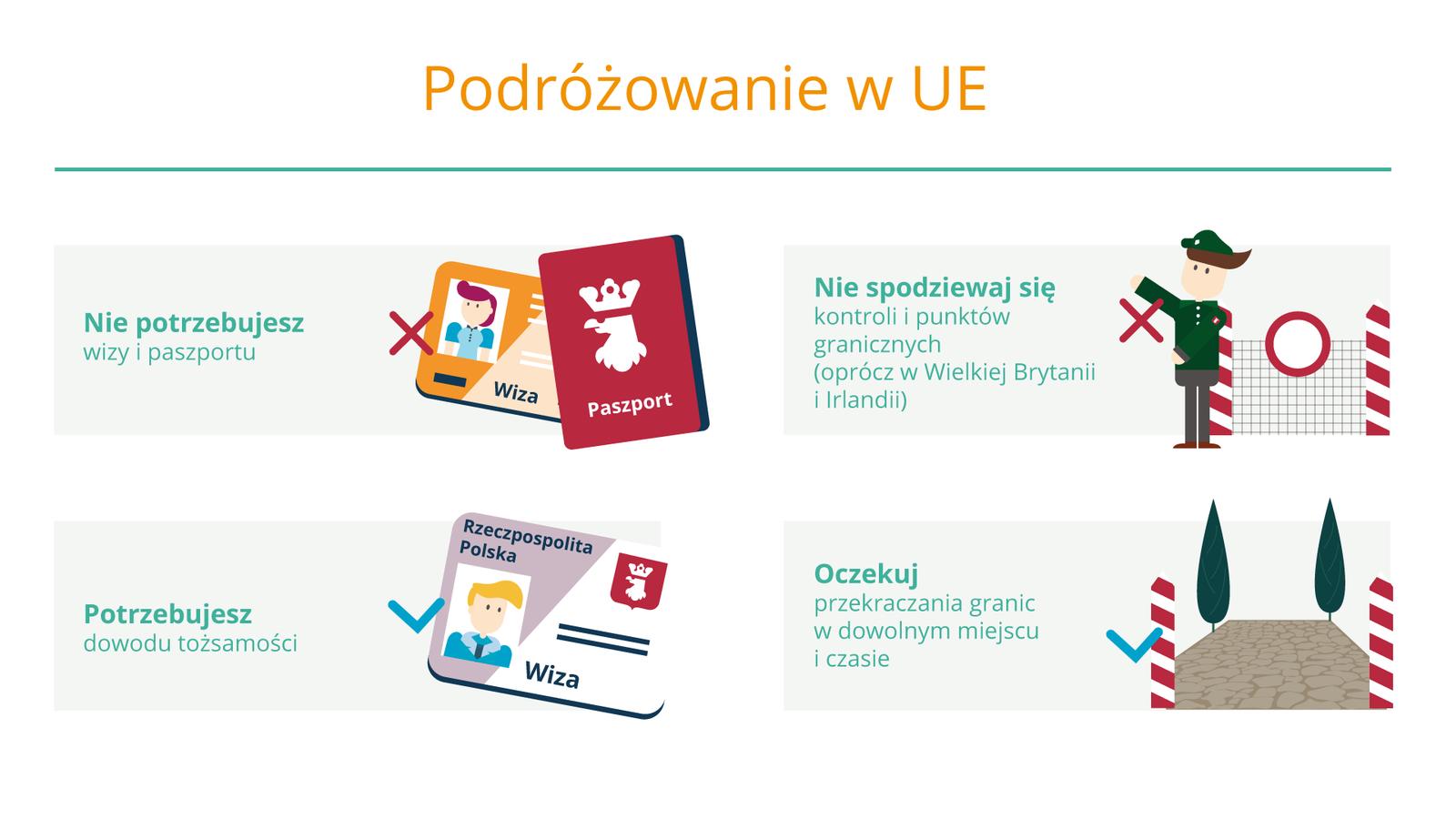 Zniesienie granic Źródło: Contentplus.pl sp. zo.o., licencja: CC BY 3.0.