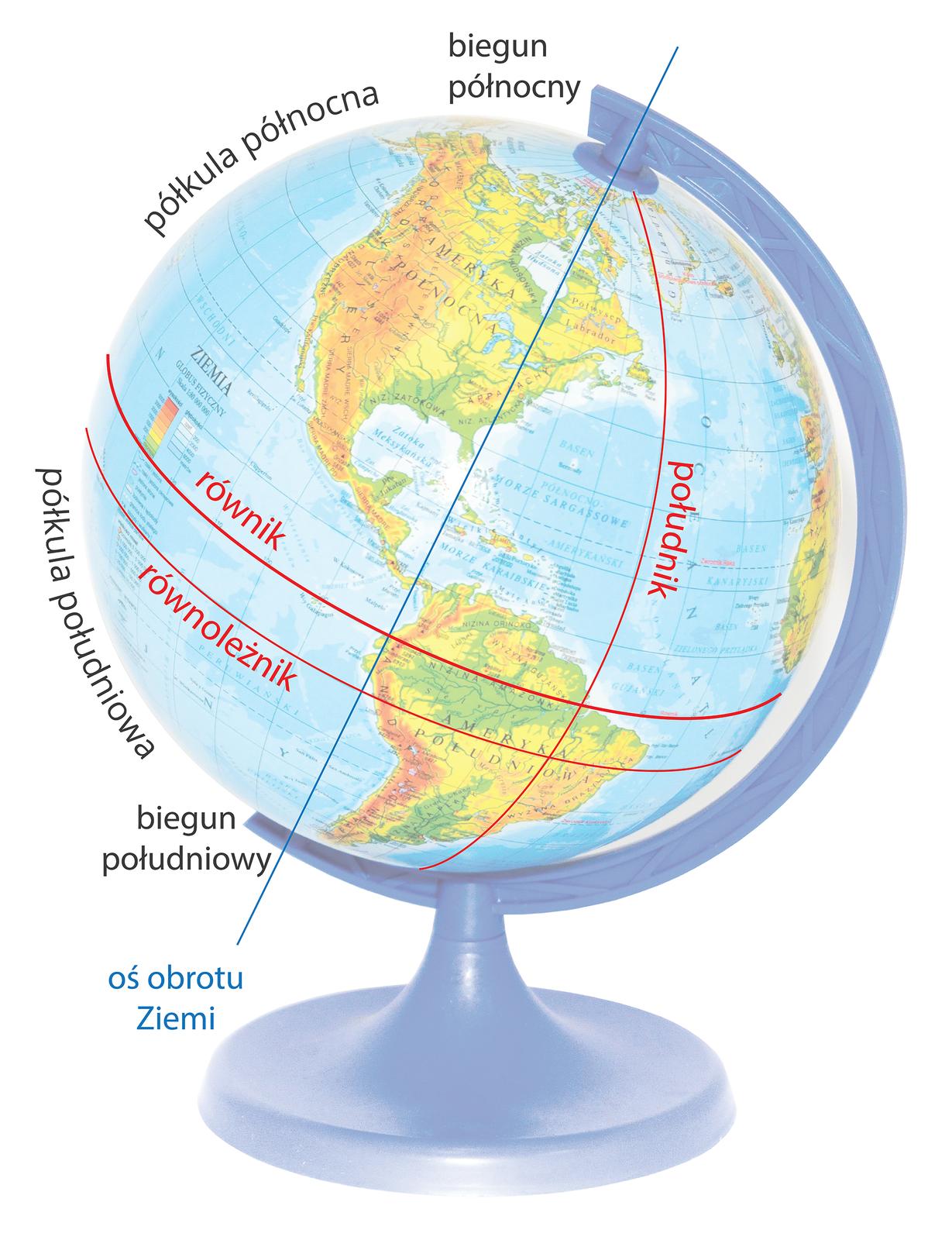 Siatka geograficzna