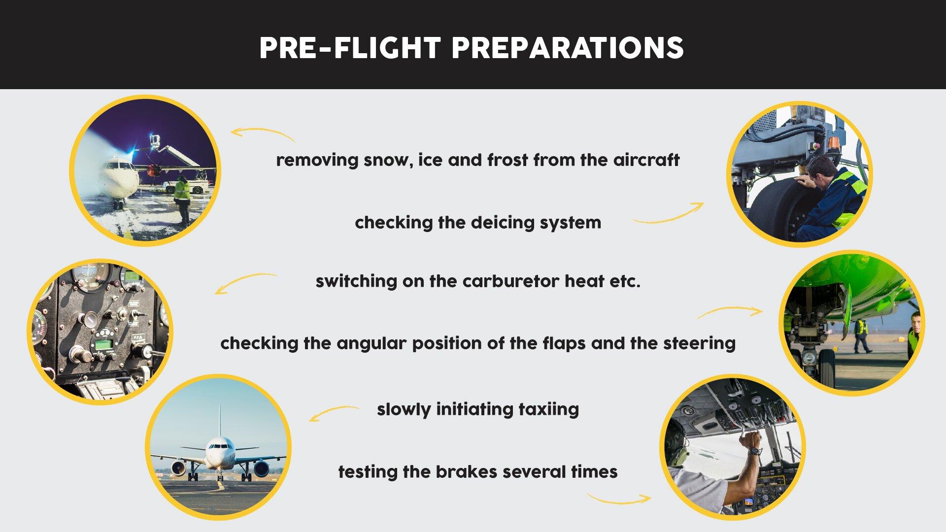 The image presents an airplane during take-off. Grafika przedstawia startujący samolot.