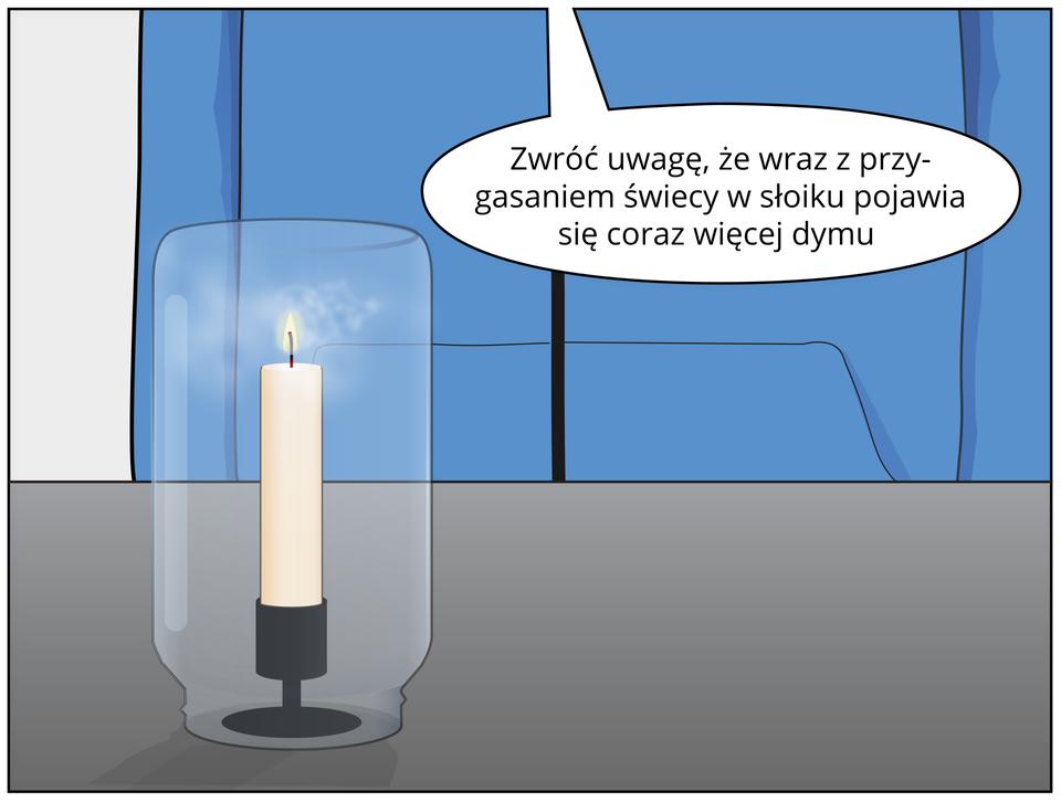 Rysunek słoika nałożonego na palącą się świeczkę. Świeczka pali się słabo, rozchodzi się też dym wsłoiku.