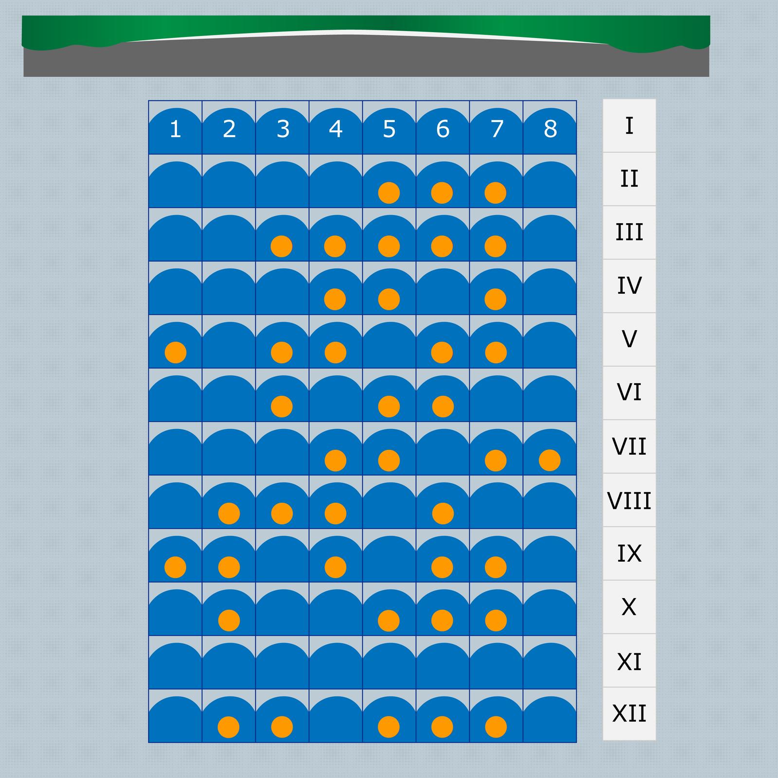 Animacja przedstawia schemat sali kinowej. Rzędy numerowane od Ido XII licząc od rzędu znajdującego się najbliżej ekranu. Miejsca numerowane od lewej do prawej strony. Wkażdym rzędzie znajduje się 8 miejsc siedzących. Wdrugim rzędzie zajęte miejsca: 5, 6 i7. Wtrzecim rzędzie: 3, 4, 5, 6 i7. Wczwartym rzędzie: 4, 5 i7. Wpiątym rzędzie: 1, 3, 4, 6 i7. Wszóstym rzędzie: 3, 5 i6. Wsiódmym rzędzie: 4, 5, 7 i8. Wósmym rzędzie: 2, 3, 4 i6. Wdziewiątym: 1, 2, 4, 6 i7. Wdziesiątym: 2, 5, 6 i7. Wdwunastym: 2, 3, 5, 6 i7.