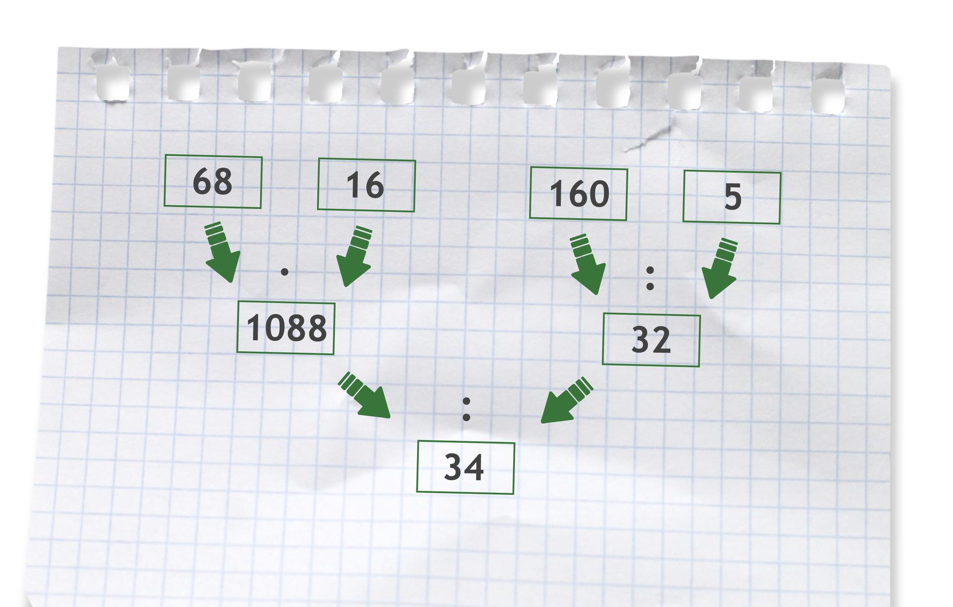 Przykład: (68 razy 16) dzielone przez (160 dzielone przez 5) =1088 dzielone przez 32 =34. Rozwiązanie zadania podpunkt a.