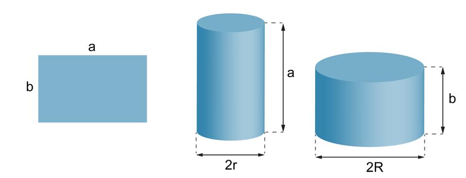 Rysunki prostokąta obokach aiboraz dwóch walców. Pierwszy walec ma wysokość równą aiśrednicę podstawy b=2 pi r. Drugi walec ma wysokość równą biśrednicę podstawy a= 2 pi r.