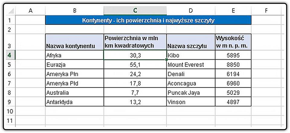 Zrzut tabeli zdanymi warkuszu kalkulacyjnym jako bazą danych