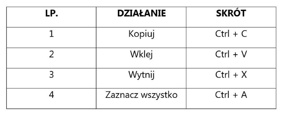 Zrzut tabeli wypełnionej danymi