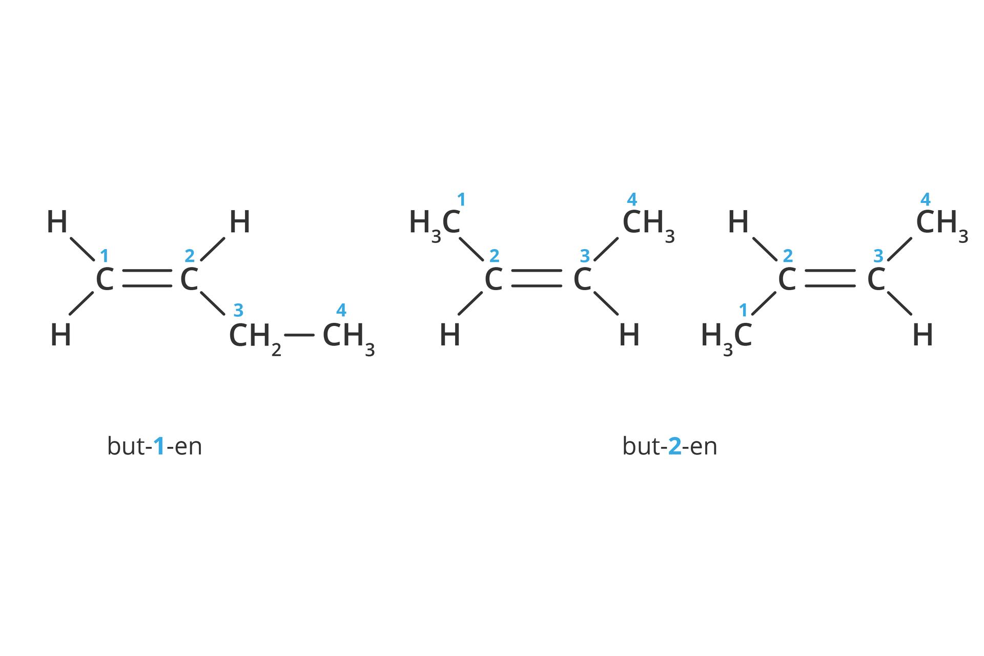 Na rysuku przedstawiono wzory strukturalne but-1-en oraz but-2-en.