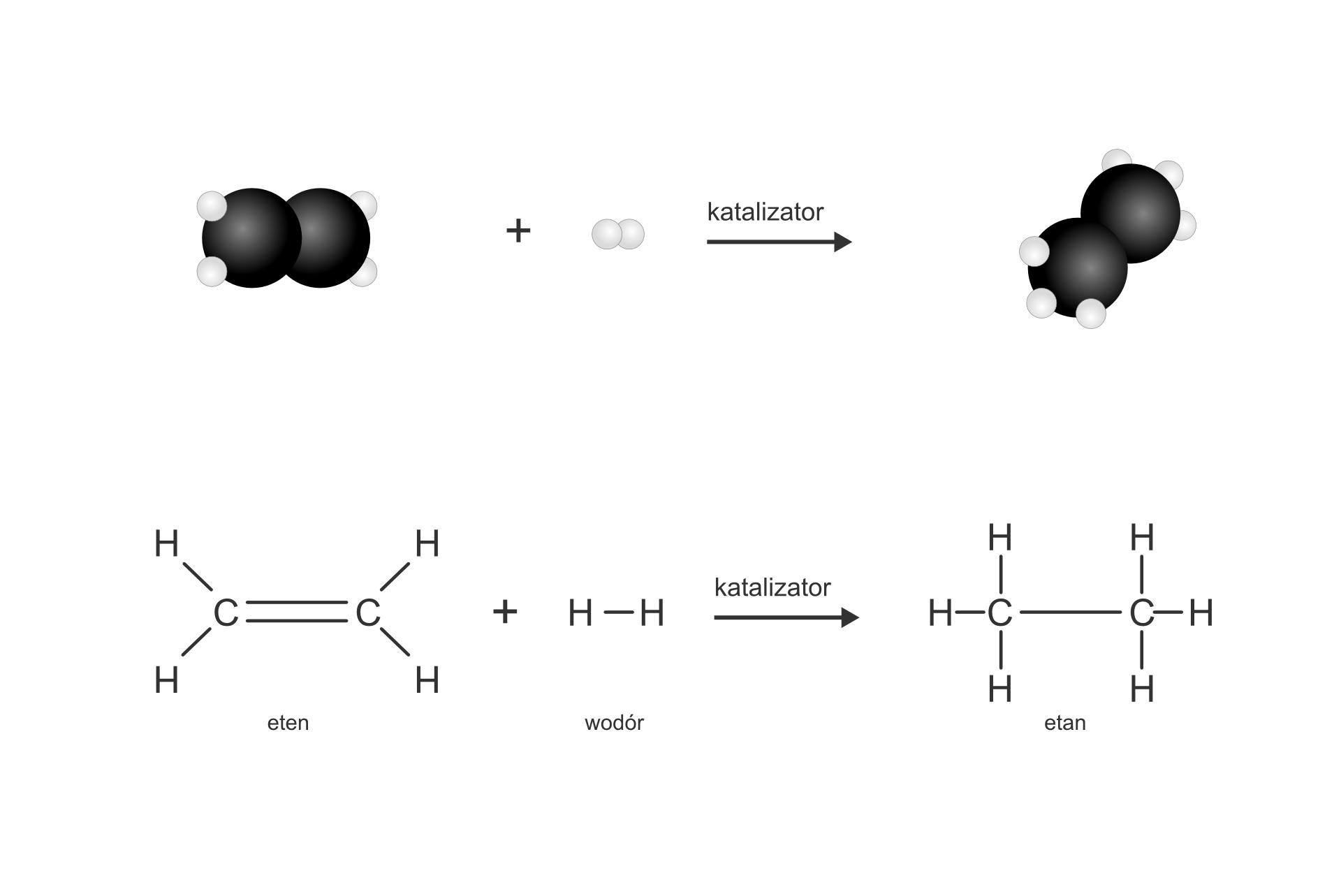 Na rysunku przedstawiono wzory sumaryczne ipółstrukturalne reakcji etenu zwodorem wwyniku czego otrzymujemy etan.