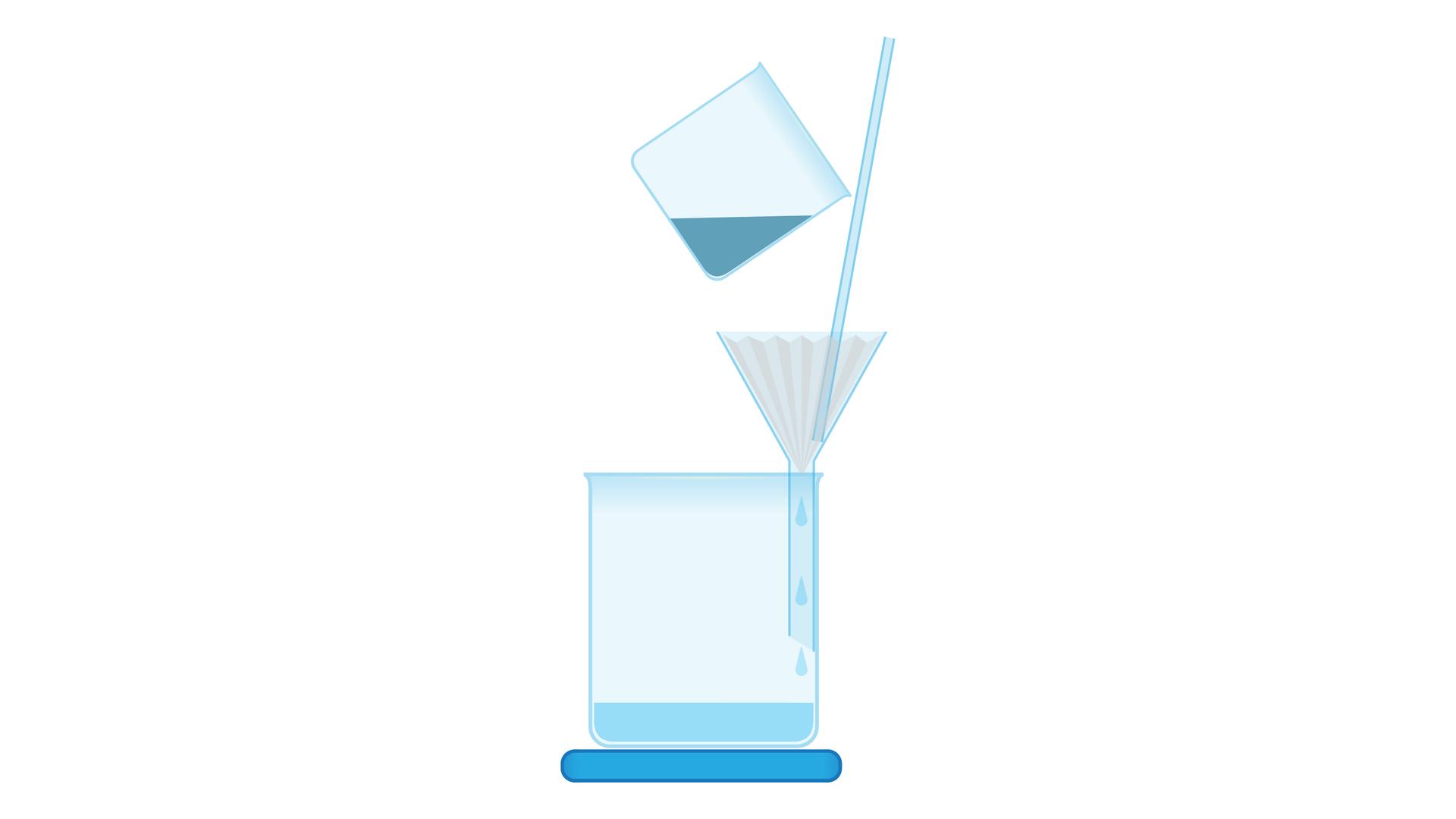 Rysunek przedstawia proces przepuszczania rozdzielanej mieszaniny przez lejek zsączkiem. Mieszanina ze zlewki przelewana jest do lejka po szklanej pałeczce, czyli tak zwanej bagietce wcelu zapewnienia powolnego, jednostajnego strumienia. Zsączka przez szyjkę lejka do większego naczynia przelewają się krople przezroczystego płynu.