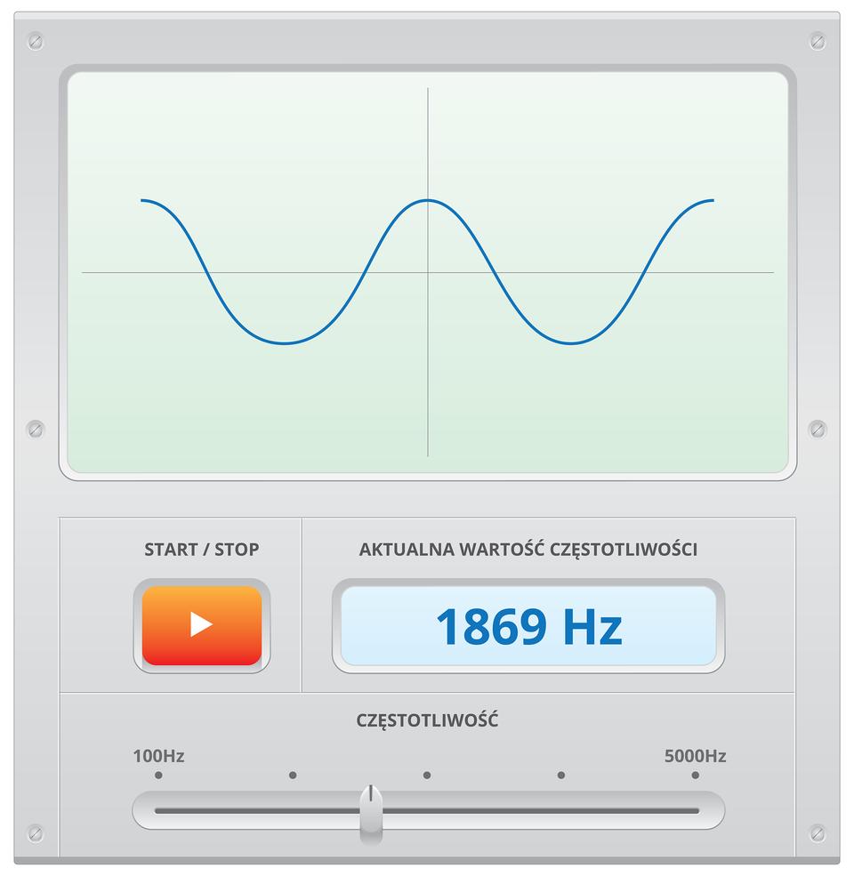 Wysokość dźwięku ajego częstotliwość