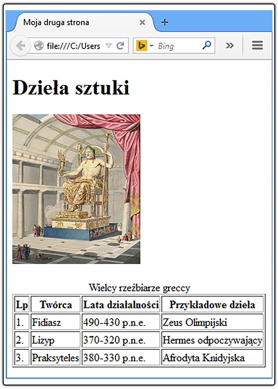 Zrzut widoku strony dokumentu HTML zkilkoma fotografiami umieszczonymi obok siebie