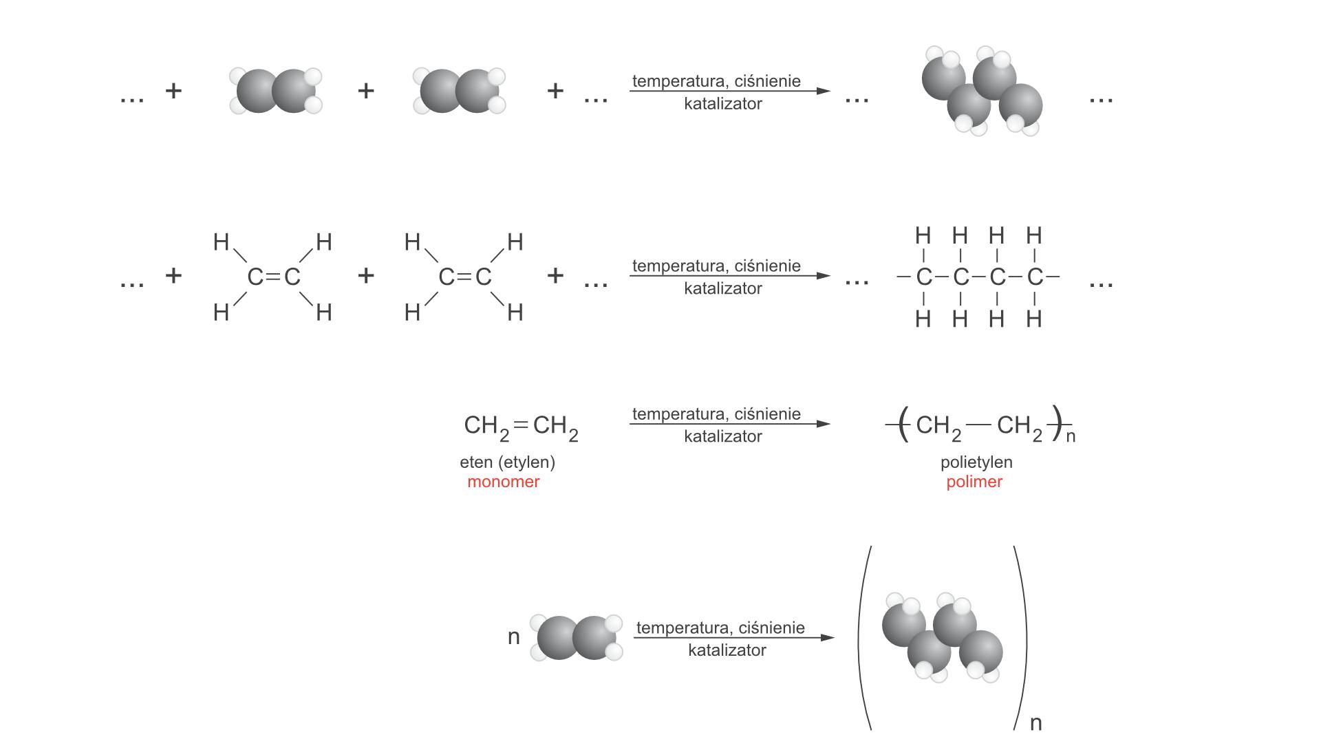 Reakcja polimeryzacji etylenu przebiega zgodnie zrównaniem