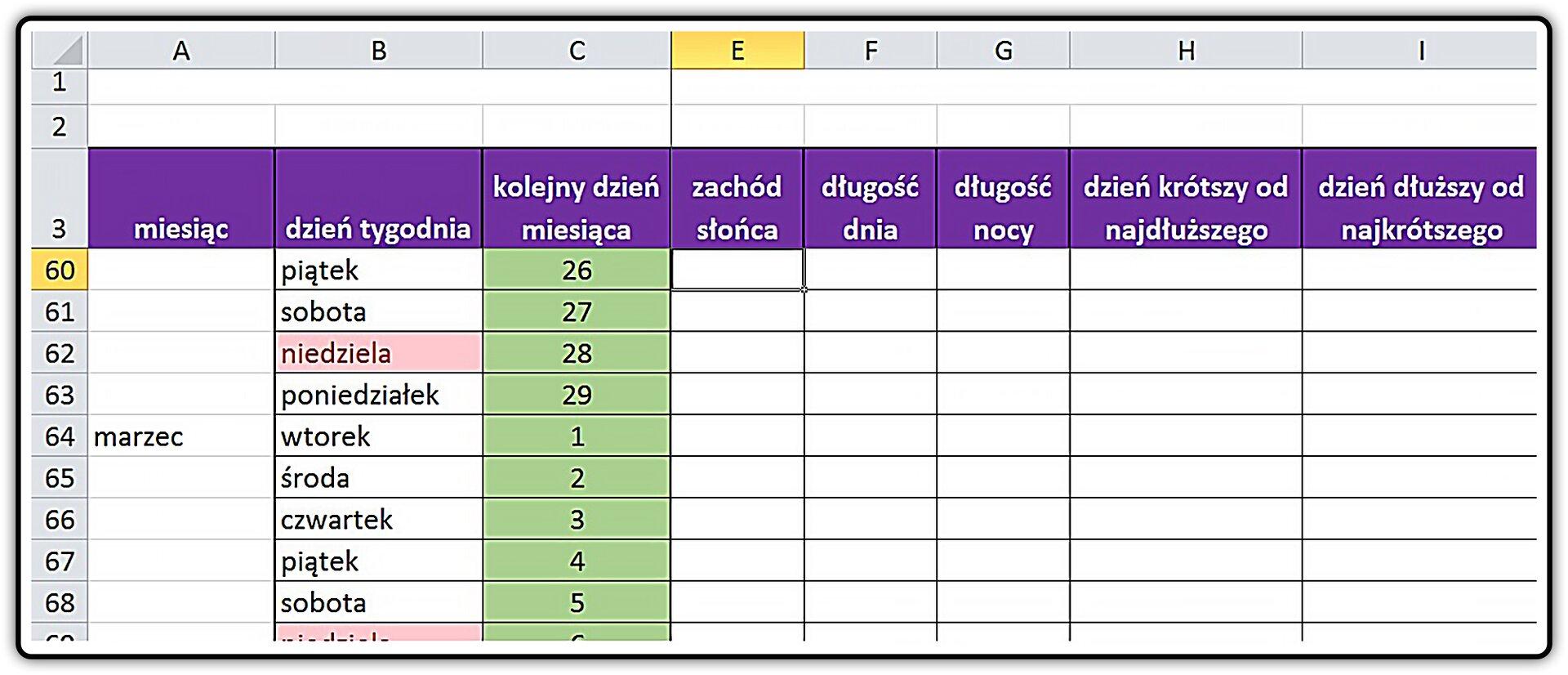 Zrzut tabeli zpokazanym przykładowym efektem zastosowania blokowania komórek