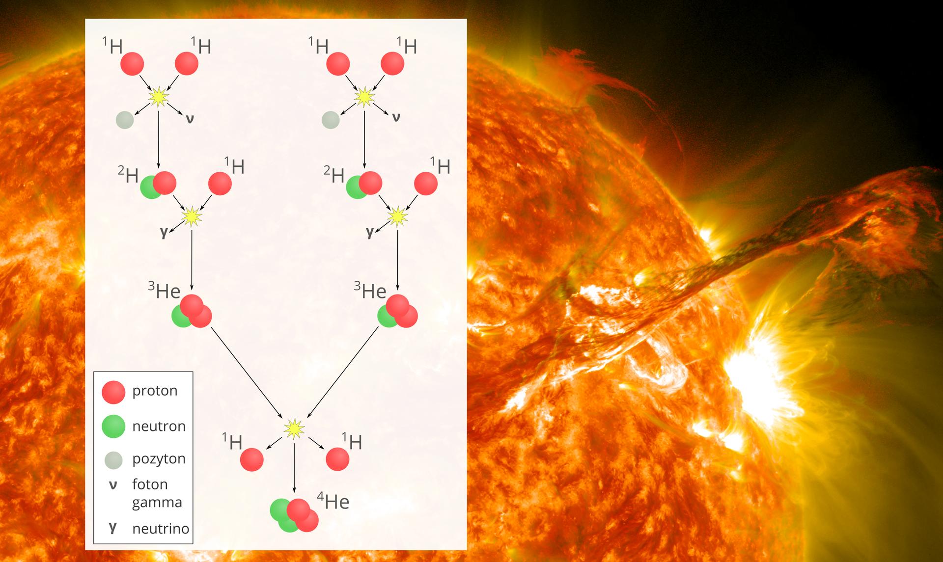 Fotosfera Słońca