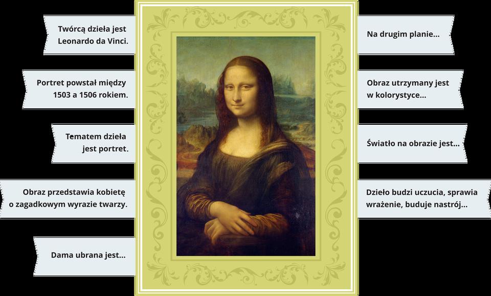 mona lisa grafika Źródło: Contentplus.pl sp. zo.o., licencja: CC BY 3.0.