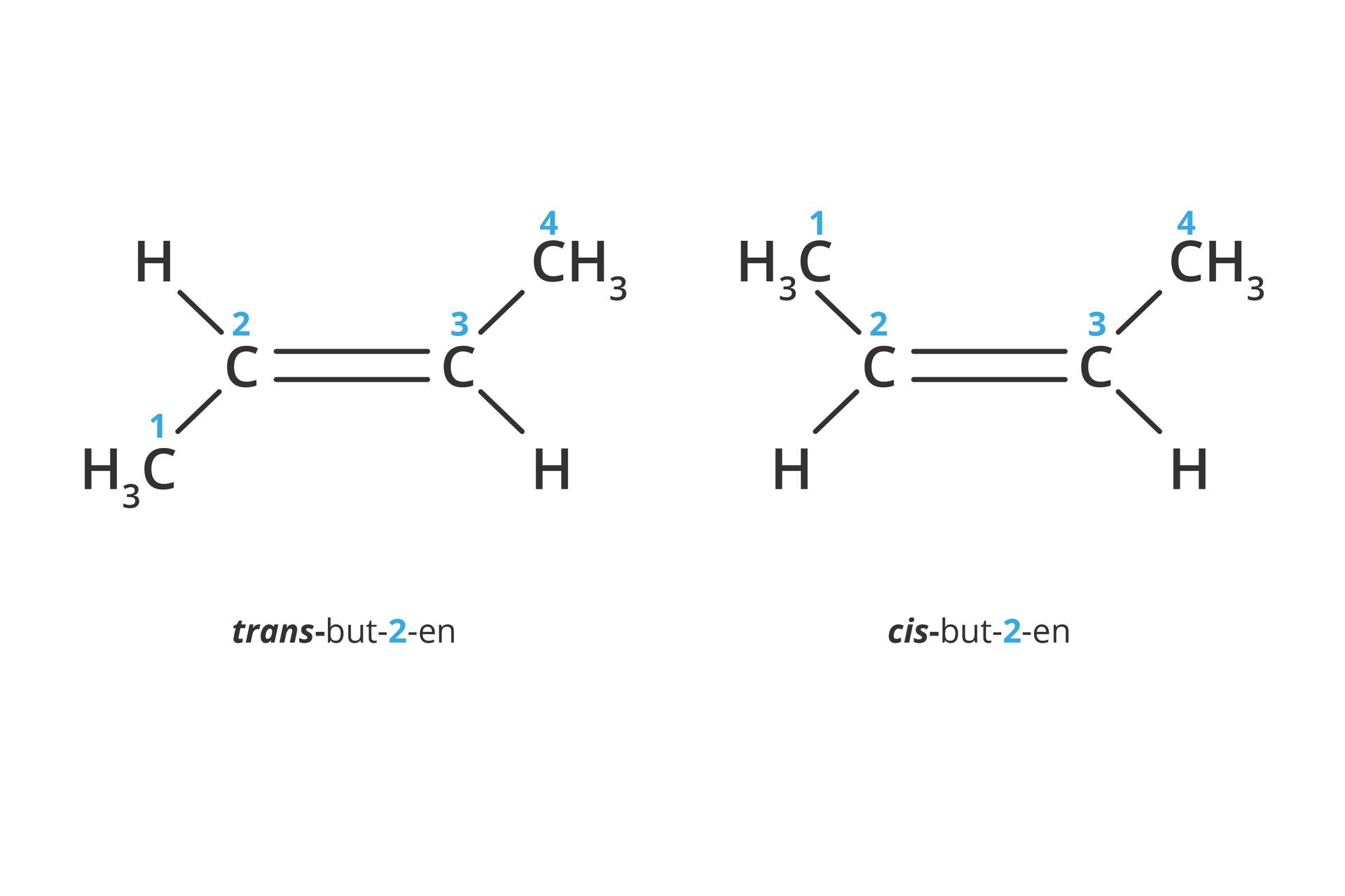 Wzory trans-2-butenu oraz cis-2-butenu