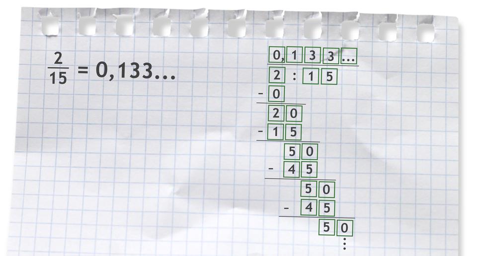 Przykład: dwie piętnaste = 0,133… bo 2 dzielone przez 15 =0,133…