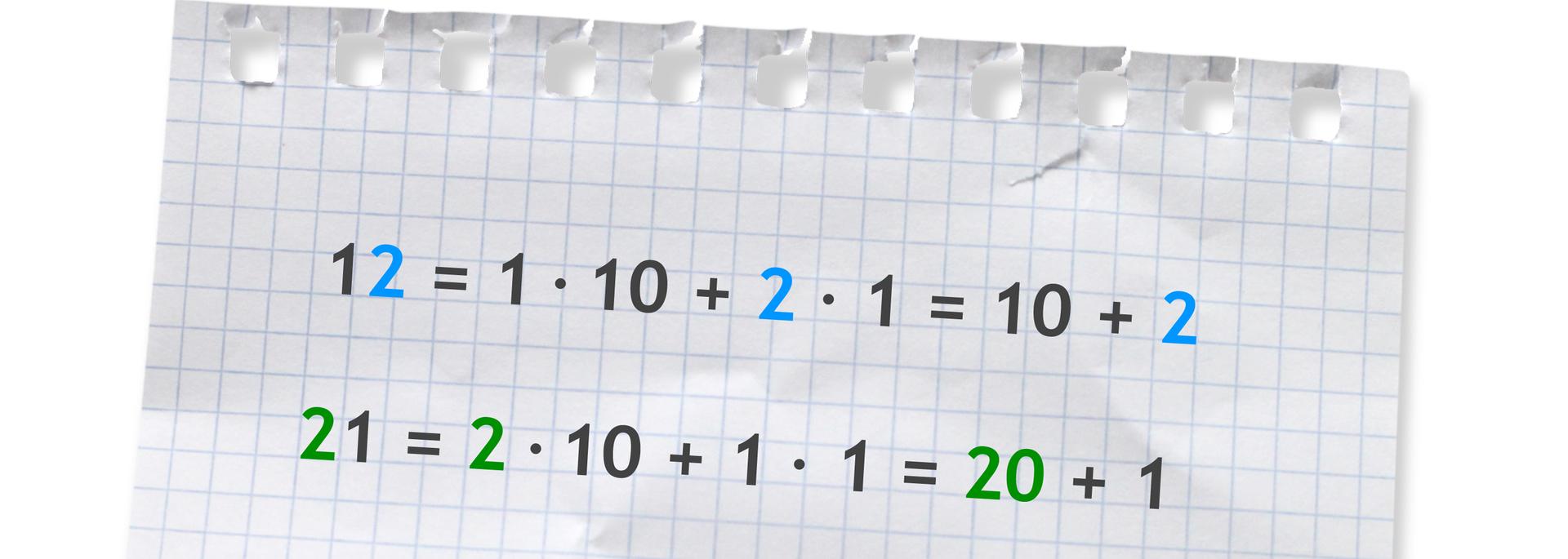 Liczba 12 =1 razy 10 +2 razy 1 =10 +2. Liczba 21 =2 razy 10 +1 razy 1 = 20 +1.