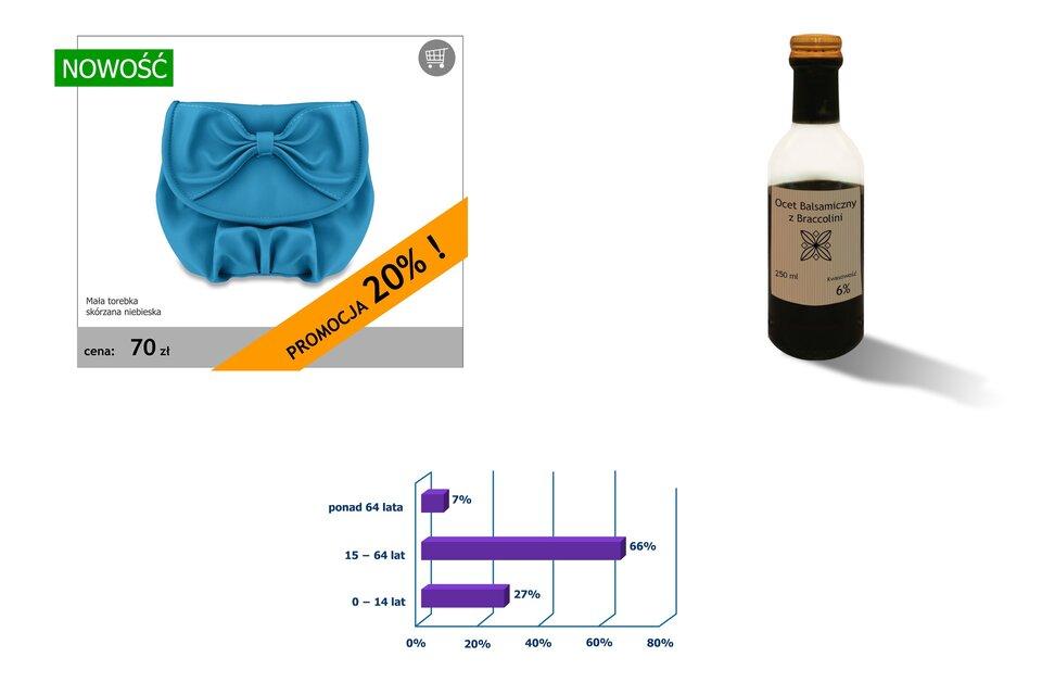Rysunki ilustrujące wykorzystanie procentów: torby zpodaną ceną wzłotych ipromocją 20%, butelki z6 % octem iprocentowego diagramu słupkowego.