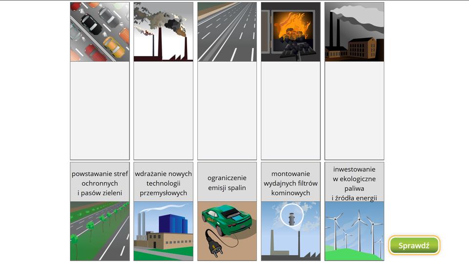 Aplikacja interaktywna. Górna część okna zawiera ilustracje prezentujące pięć źródeł zanieczyszczeń powietrza. Licząc od lewej są to: ruch samochodowy, kominy fabryczne, droga szybkiego ruchu, palenisko węglowe wkotłowni oraz zakłady przemysłowe. Poniżej, wcentralnej części znajduje się wolna przestrzeń. Udołu rząd pięciu ilustracji zpodpisami, które należy przeciągnąć we właściwe miejsca. Są to propozycje działań mających na celu ograniczenie lub wyeliminowanie źródeł zanieczyszczeń. Kolejno, licząc od lewej: powstawanie stref ochronnych ipasów zieleni, wdrażanie nowych technologii przemysłowych, ograniczenie emisji spalin, montowanie wydajnych filtrów kominowych, inwestowanie wekologiczne paliwa iźródła energii. Obok, wprawym dolnym rogu przycisk Sprawdź.