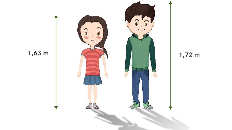 Rysunek Oli iJacka. Jola ma 1,63 mwzrostu. Jacek ma 1,72 mwzrostu.