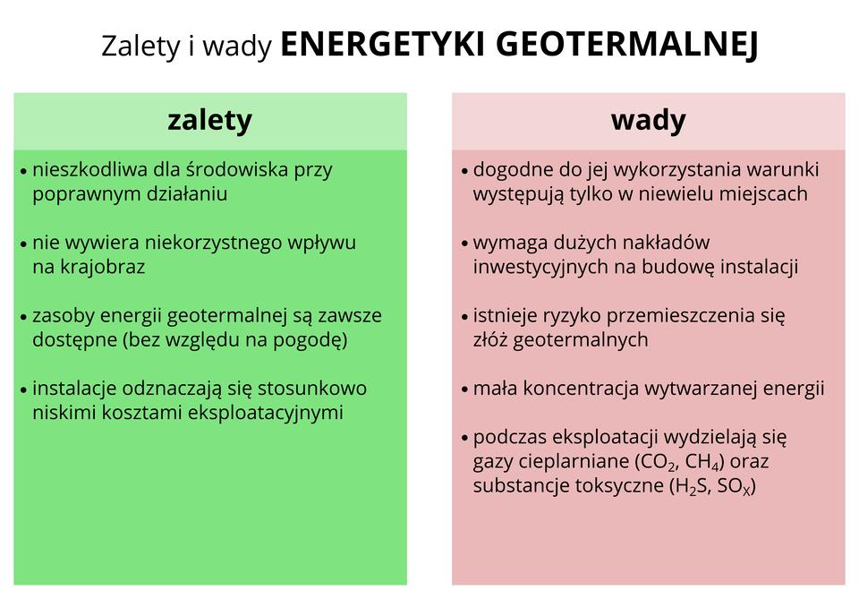 Zalety iwady energetyki geotermalnej