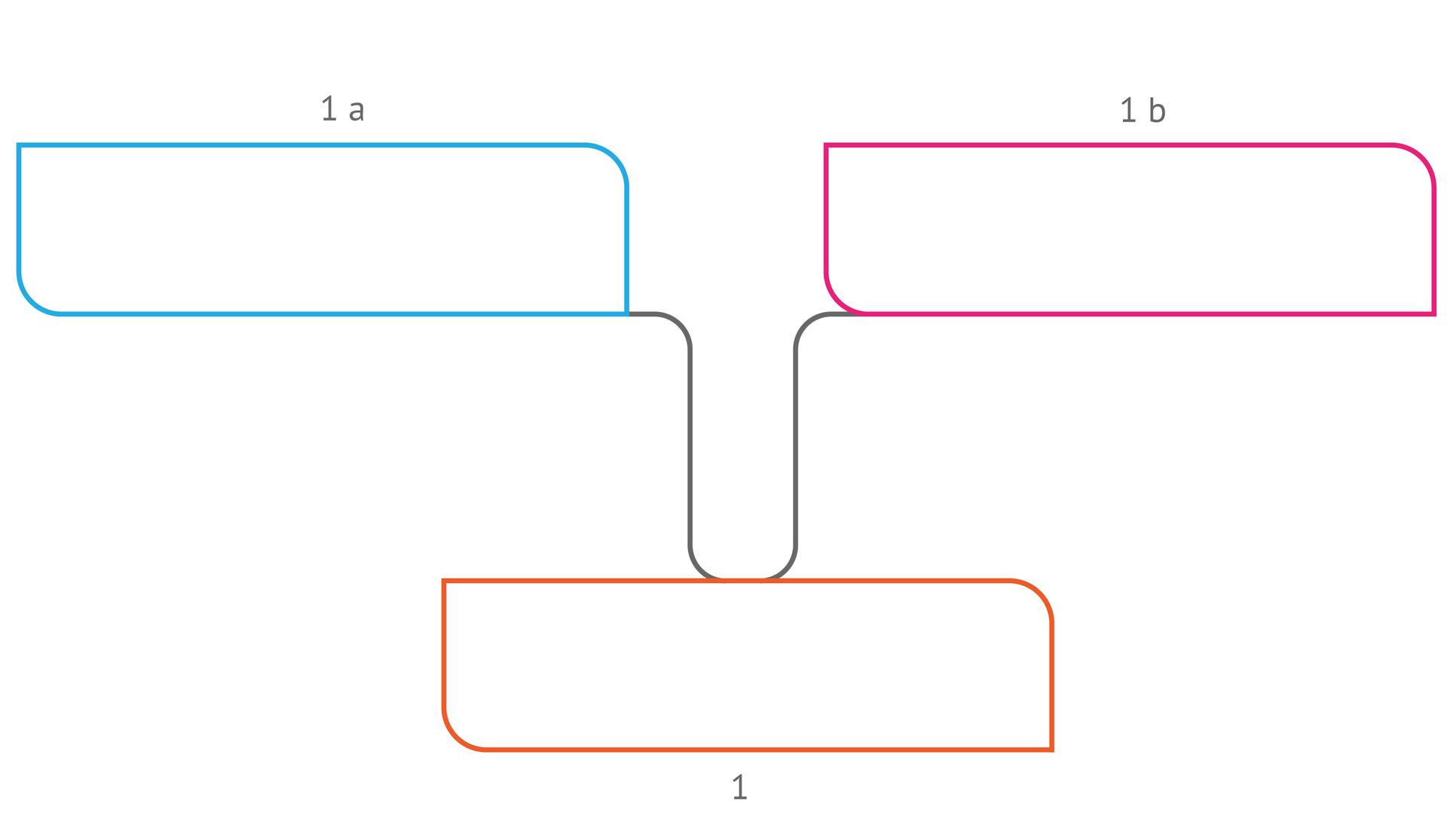 (G2.G.8) Zdania podrzędnie złożone; wykres do ćwiczeń (C)