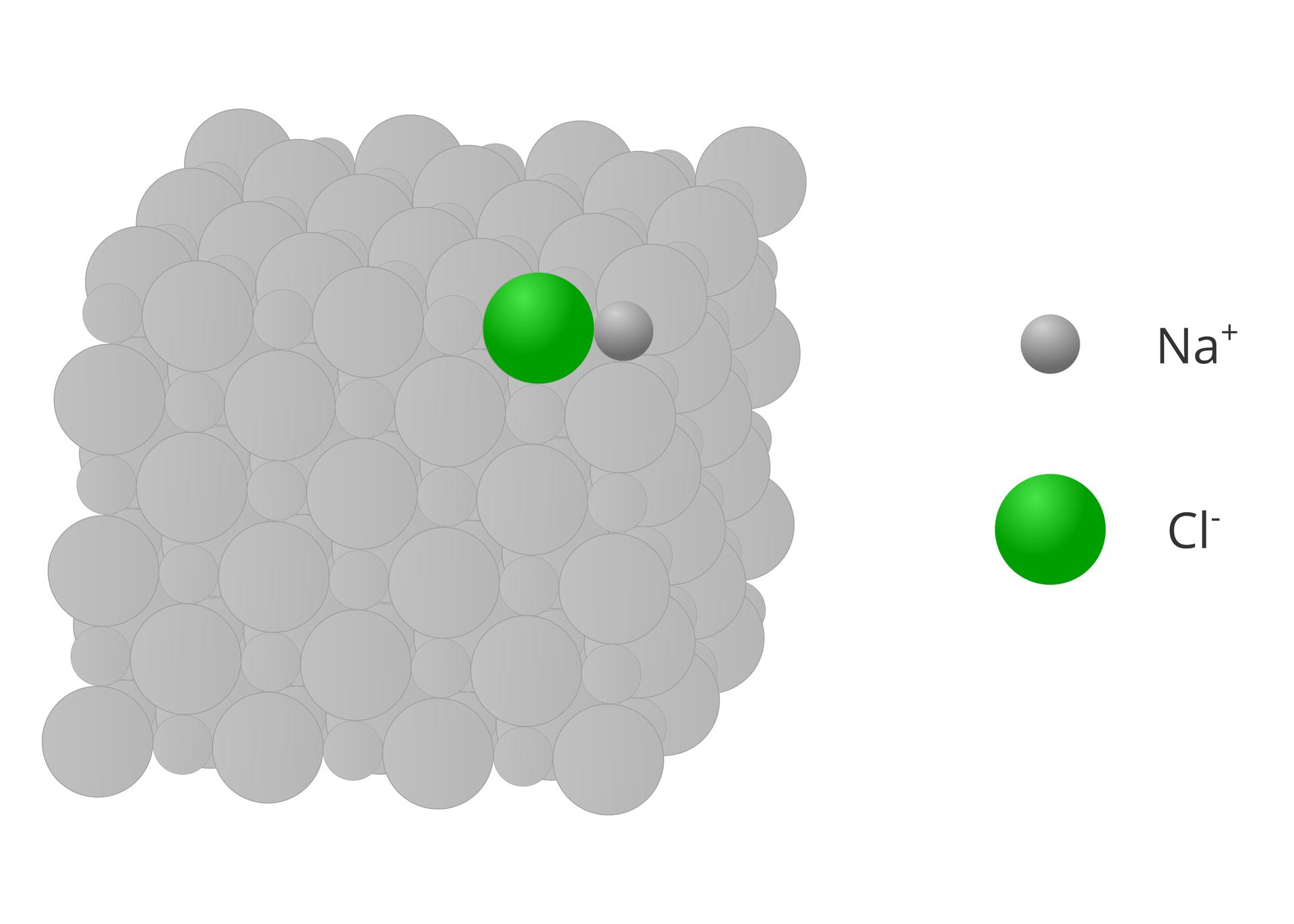 Ilustracja przedstawia wycinek atomowego modelu kryształku chlorku sodu, czyli soli kamiennej. Zlewej strony widoczny jest sześcian składający się zwiększych imniejszych kół złożonych wregularny deseń, które dla większej czytelności obrazka zostały wyszarzone. Jeden anion chlorkowy ijeden kation sodu sąsiadujące ze sobą zostały wyróżnione kolorami, apo prawej stronie znajduje się ich opis zsymbolami Na+ iCl-.