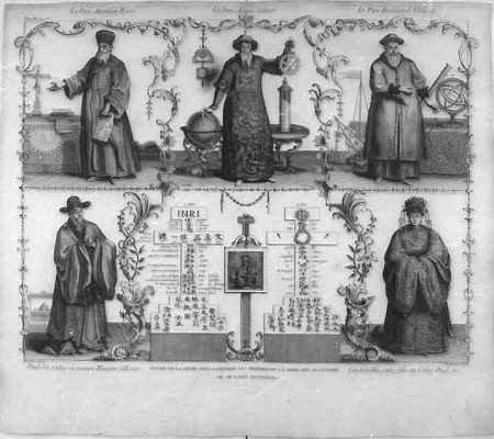 Jezuici wChinach Źródło: Jean-Baptiste Du Halde, Jezuici wChinach, XVIII w., domena publiczna.