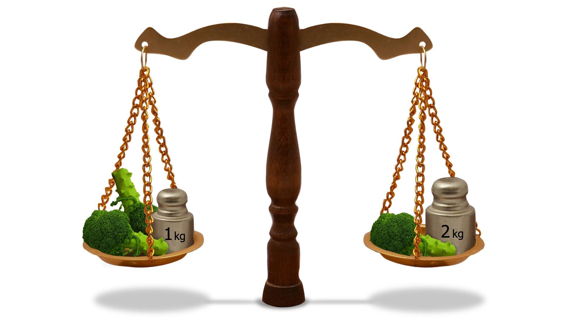 Rysunek wagi szalkowej. Na jednej szalce 2 brokuły iodważnik 1 kg, na drugiej 1 brokuł iodważnik 2 kg.