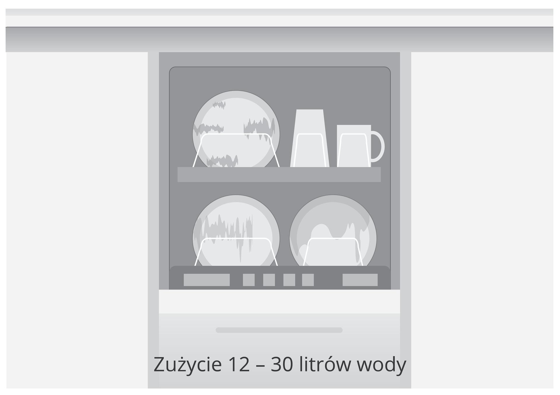 Czwarta ilustracja wgalerii. Przedstawia czarno biały rysunek otwartej zmywarki do naczyń wypełnionej brudnymi naczyniami. Zapis na obrazku głosi: Zużycie od dwunastu do trzydziestu litrów wody.