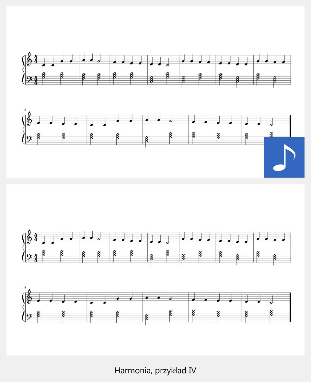 """Wykonana na pianinie piosenka """"Trzy kurki"""". Prawa ręka gra znaną, prostą melodię. Lewa ręka wykonuje akordy. Wtym przykładzie akordy nie pasują do melodii."""