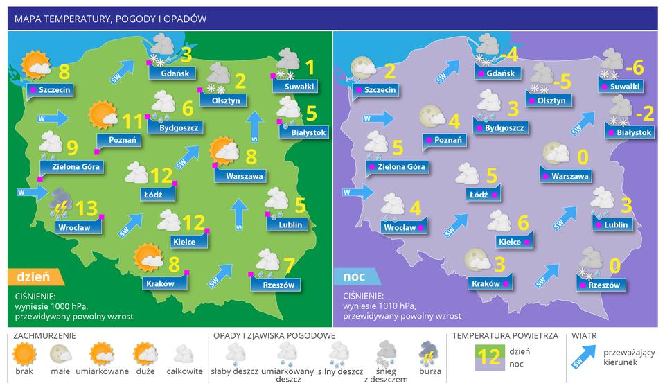 Mapa temperatury, pogody iopadów, podpis