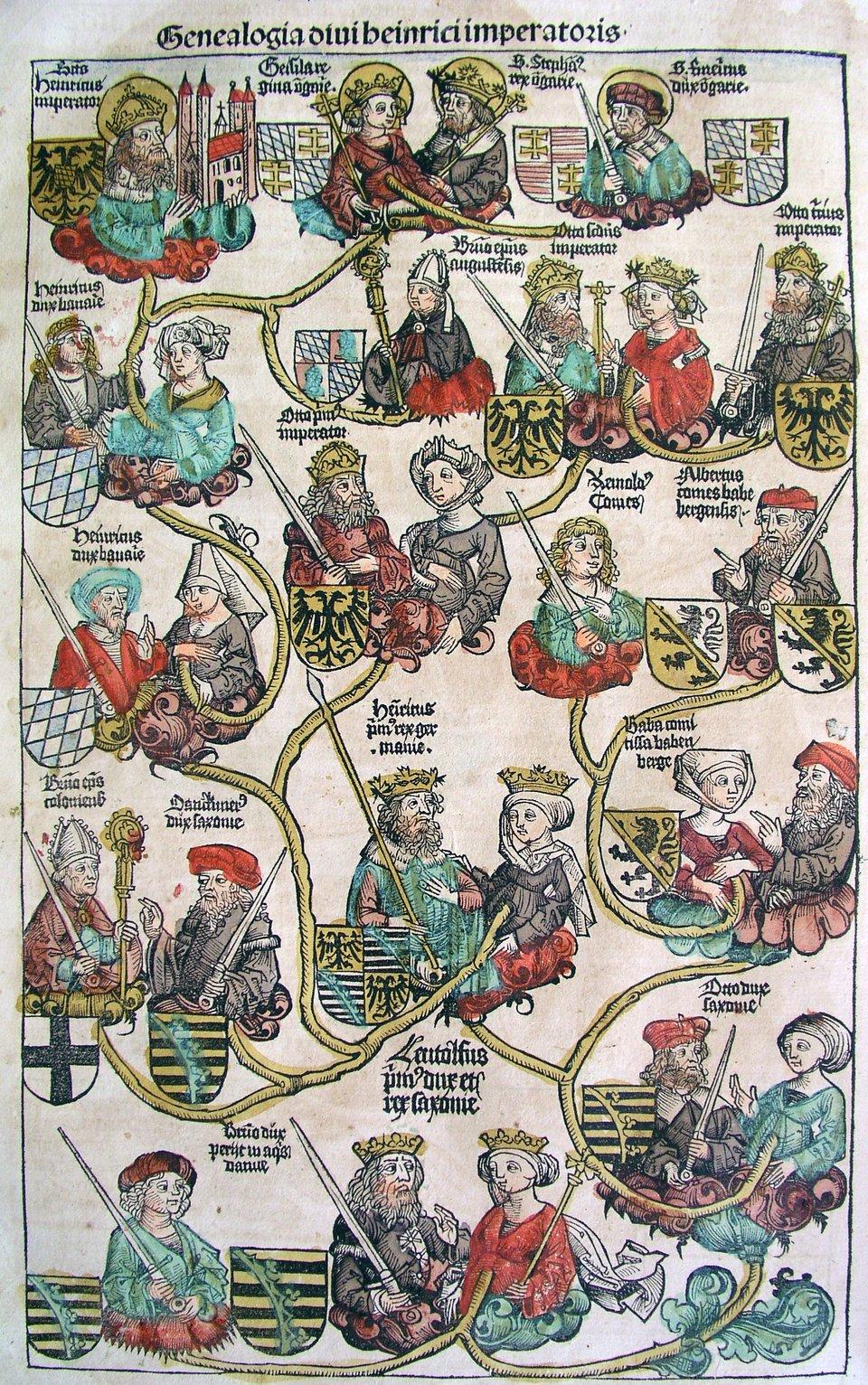 Ród władców Niemiec Źródło: Ród władców Niemiec, licencja: CC 0.
