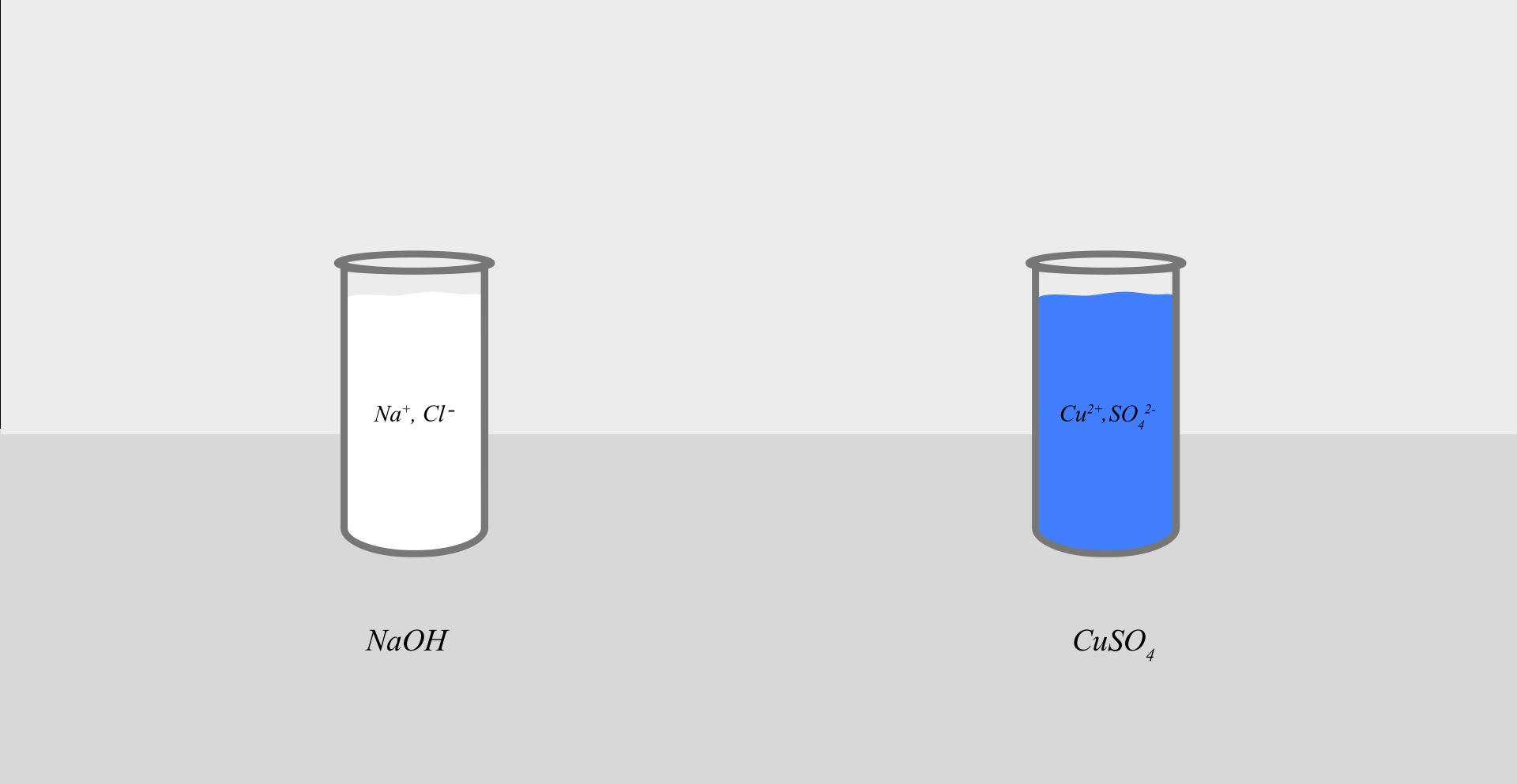 Rysunek przedstawia dwie wąskie, wysokie zlewki stojące obok siebie. Zlewka zlewej strony wypełniona jest przezroczystą cieczą ipodpisana NaOH. Wjej wnętrzu znajdują się symbole jonów Na plus oraz OH minus. Zlewka zlewej strony wypełniona jest niebieską cieczą ipodpisana CuSO4. Wjej wnętrzu znajdują się symbole jonów Cu dwa plus oraz SO4 dwa minus.