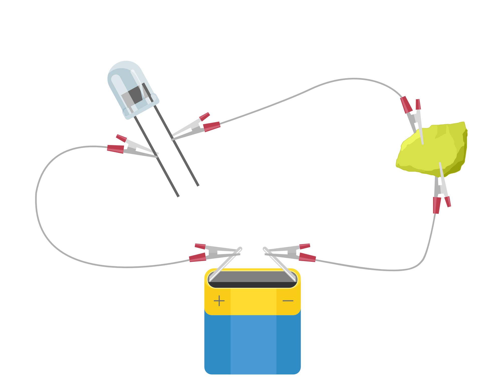 Rysunek obwodu elektrycznego, wktórym bateria połączona jest zżółtą grudką siarki, anastępnie zdiodą LED. Dioda na rysunku nie świeci.