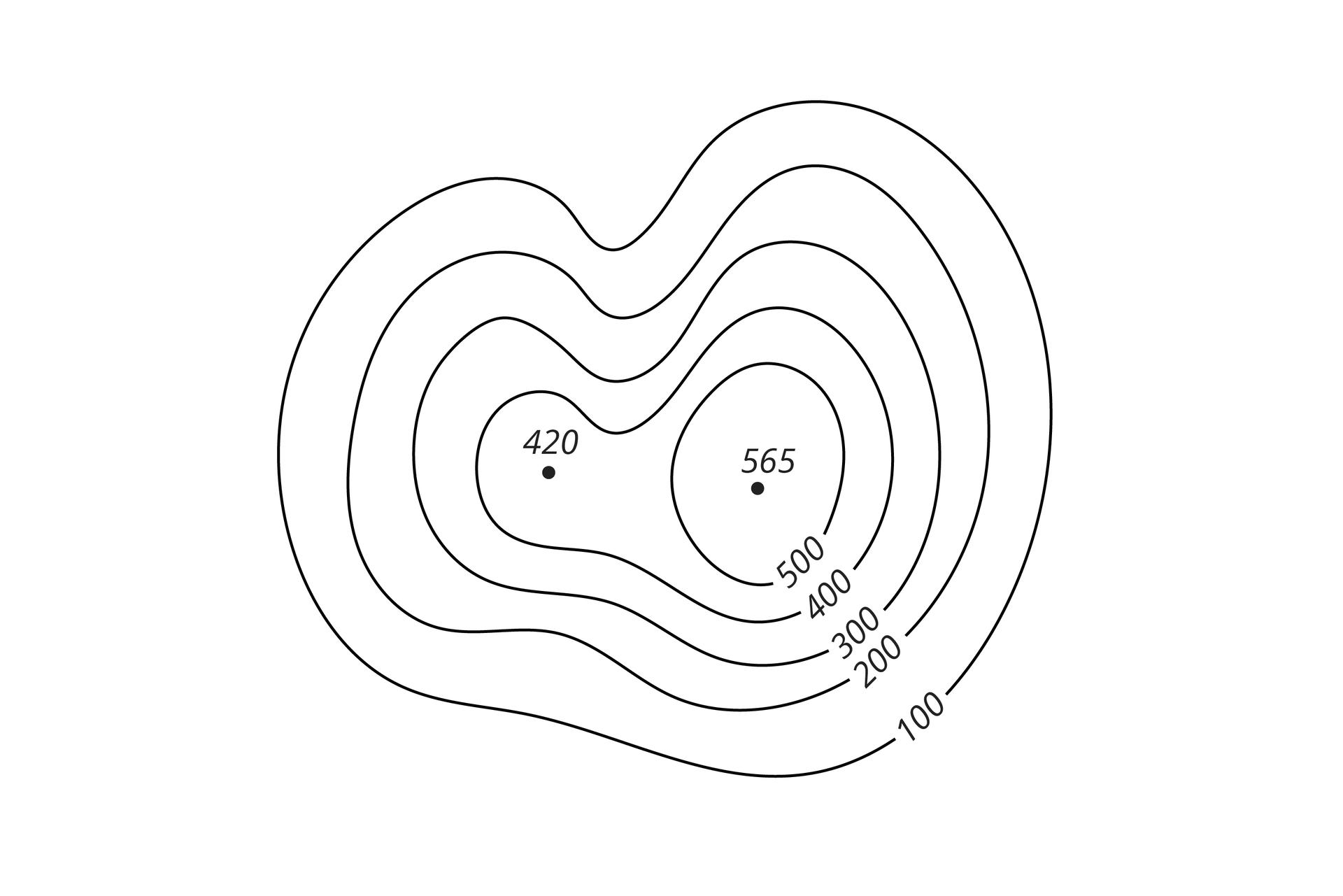 Kolejna ilustracja przedstawia mapę poziomicową, na której narysowano dwie leżące obok siebie wypukłe formy terenu – góry oróżnej wysokości. Wartość poziomic na tej mapie rośnie wkierunku ku szczytowi wzniesienia.