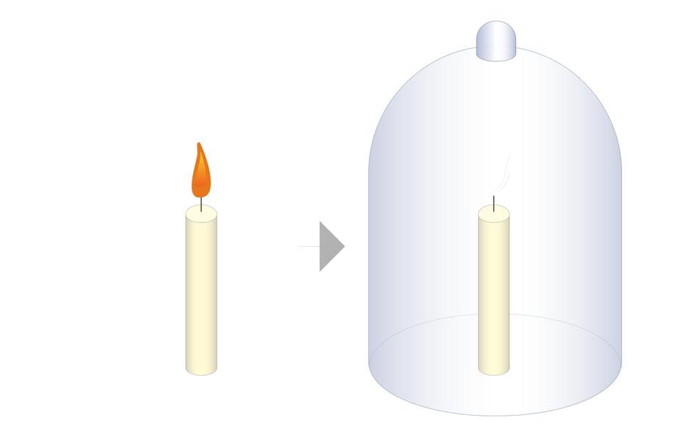 Ilustracja ukazuje płacą się świeczkę oraz tą samą świeczkę po przykryciu kloszem , pozbawioną dostępu tlenu, co powoduje zatrzymanie palenia się świeczki.
