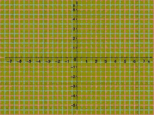 Czy ten sinus ma plus czy minus? Znaki funkcji trygonometrycznych