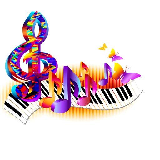 Formy muzyczne – A, AB, ABA