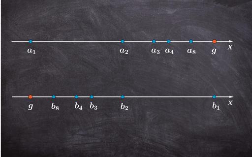 Przykłady ciągów zbieżnych