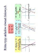 Różne typy układów równań liniowych