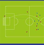Doskonalenie techniki itaktyki wpiłce nożnej, we fragmentach gry