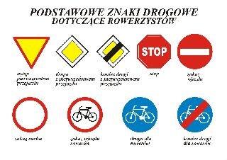 Podstawowe znaki drogowe