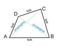 Czy łatwo jest zaplanować kształt działki?