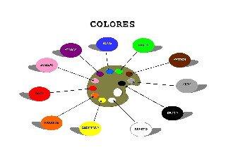 Colores - kolory po hiszpańsku
