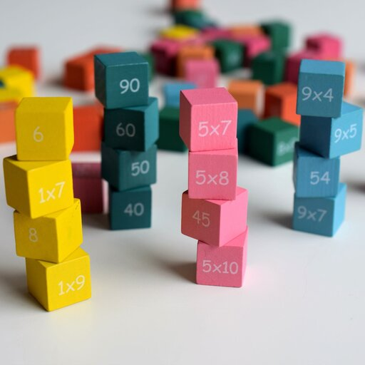 Rozwiązywanie równań kwadratowych zwykorzystaniem wyłączania wspólnego czynnika przed nawias