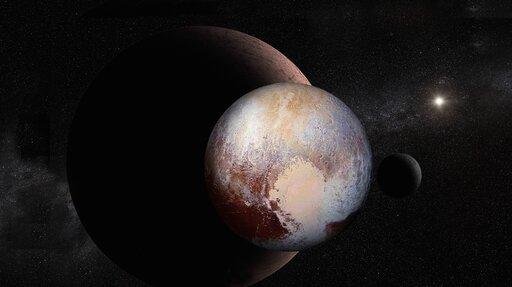 Co to są planety karłowate?