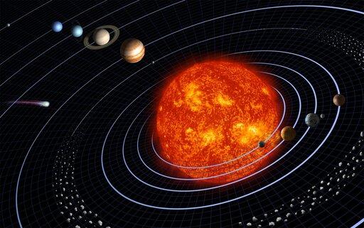 Charakterystyka ciał niebieskich tworzących Układ Słoneczny
